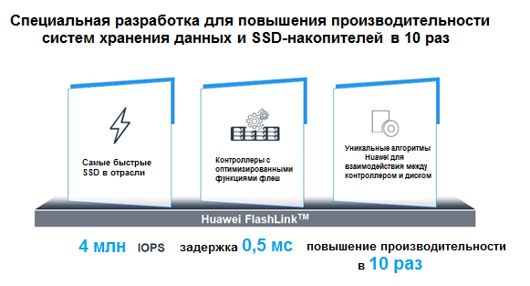 Микросхемы Huawei для массивов All-Flash